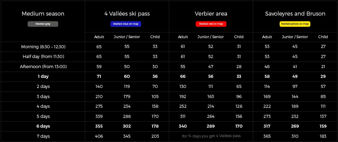 Verbier ski pass prices 2017 2018